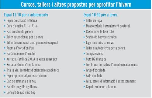 Tallers cursos hivern