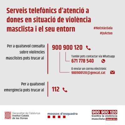 Canals d'atenció per víctimes de violència masclista